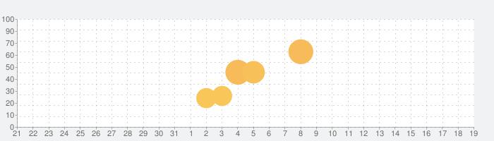 武闘双神の話題指数グラフ(1月19日(火))