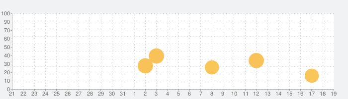 GAB対策 言語の話題指数グラフ(9月19日(土))