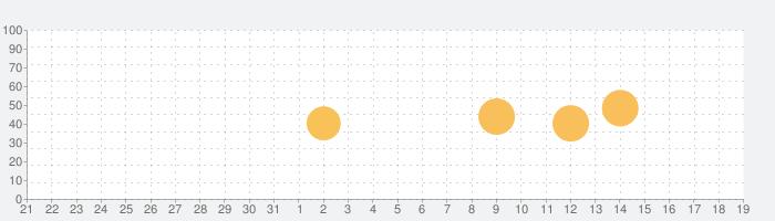 Textwellの話題指数グラフ(1月19日(火))