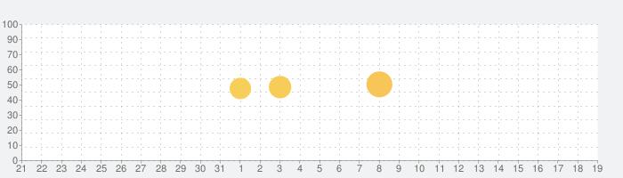 Webexの話題指数グラフ(6月19日(土))