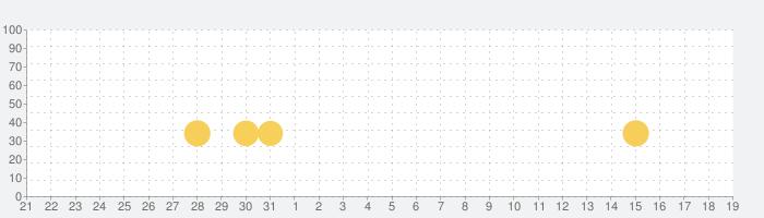 パンダの幼稚園バス-BabyBus 子ども・幼児向けの話題指数グラフ(9月19日(土))