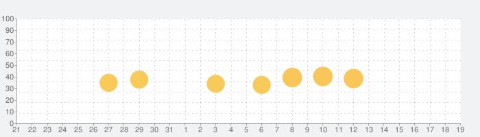 外国人出会い・友達作り・文化交流の話題指数グラフ(9月19日(日))