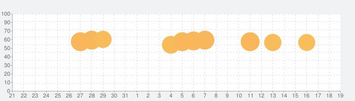 レスキューマシーン!の話題指数グラフ(9月19日(土))