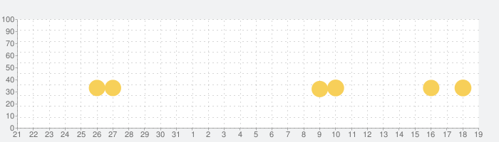 Super Stickman Golfの話題指数グラフ(9月19日(土))