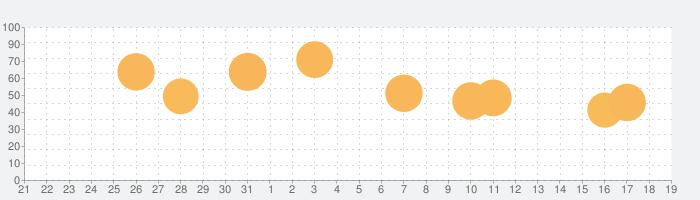 牛乳吹いたら負けの話題指数グラフ(1月19日(火))