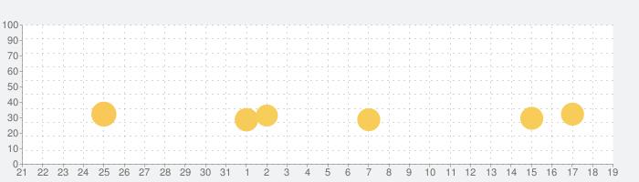 Aha Photo Lab:漫画脸&入れ替え发色の話題指数グラフ(1月19日(火))