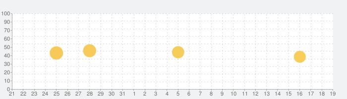 VIBO-リアルマッサージ機の話題指数グラフ(1月19日(火))