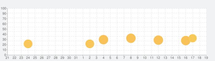 LGBTカム -SIDE GIRLS-の話題指数グラフ(1月19日(火))