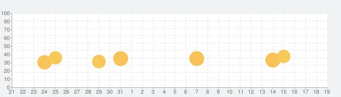 イコライザー,音量調整,イコライザ,サウンド,音量,重低音の話題指数グラフ(9月19日(日))