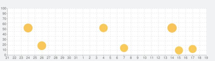 OfficeSuite & PDFエディターの話題指数グラフ(6月19日(土))