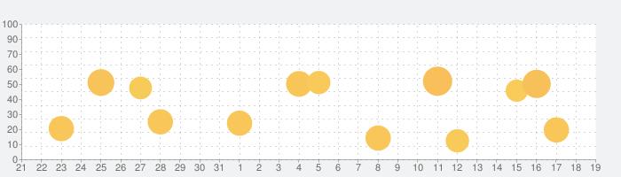 Mr Moodの話題指数グラフ(2月19日(水))