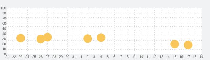 ライバル・スターズ ホース・レーシングの話題指数グラフ(9月19日(土))