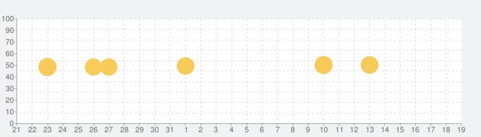 日本経済新聞 紙面ビューアーの話題指数グラフ(1月19日(火))