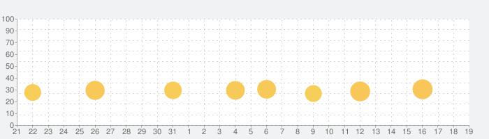 クローズxWORST~打威鳴舞斗~の話題指数グラフ(6月19日(土))