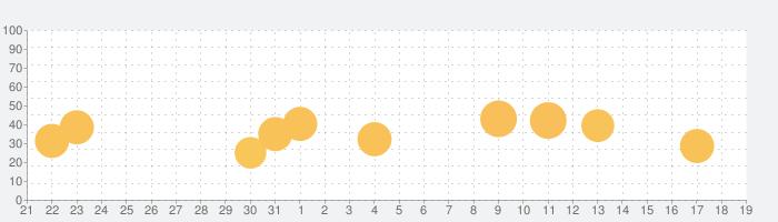 手作りアイテムはEtsyでの話題指数グラフ(9月19日(土))