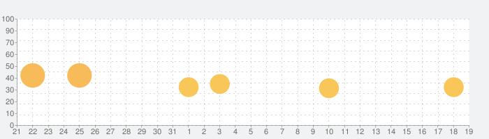 R.B.I. Baseball 21の話題指数グラフ(6月19日(土))