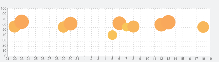 netkeiba.com 競馬情報の話題指数グラフ(9月19日(土))