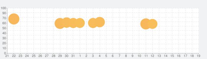 Makeover Runの話題指数グラフ(6月19日(土))