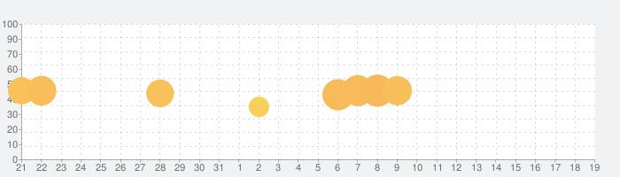 はじめの一歩 FIGHTING SOULSの話題指数グラフ(1月19日(火))