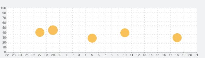 ハナハナ設定判別+ with Aメソッドの話題指数グラフ(10月21日(水))