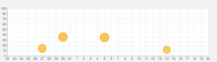 AR地形模型の話題指数グラフ(9月20日(月))