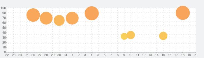 今三国志の話題指数グラフ(9月20日(月))