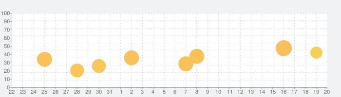 日本の伝統色:インスピレーションを与える色の話題指数グラフ(9月20日(月))