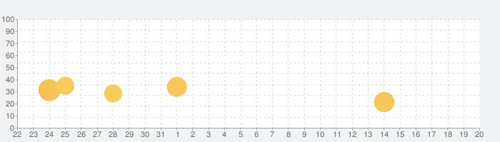 コロプラの話題指数グラフ(1月20日(水))