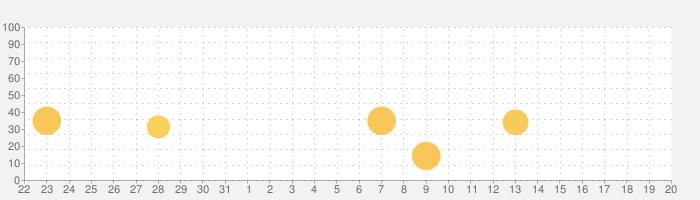 わかる!算数 小学4年【下】の話題指数グラフ(1月20日(水))