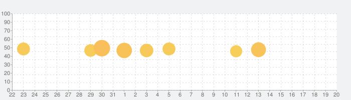 どこでもFAXの話題指数グラフ(2月20日(木))
