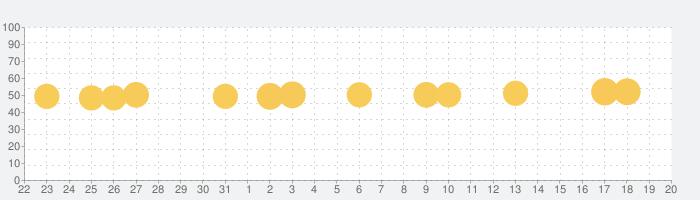 Qr Code Reader - QR Scanner .の話題指数グラフ(1月20日(水))