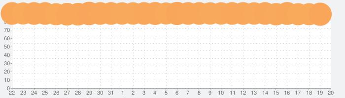 らくがきARの話題指数グラフ(9月20日(日))