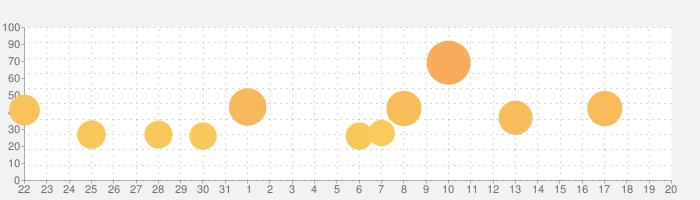アイムジャグラーEX-AEの話題指数グラフ(9月20日(日))