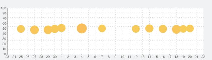 ネットの電話帳の話題指数グラフ(10月22日(金))