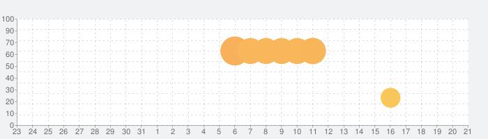 みんなのRPG: 復活の話題指数グラフ(9月21日(月))