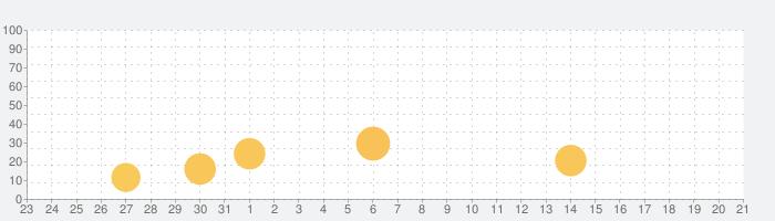Doctolibの話題指数グラフ(1月21日(木))
