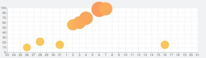 NHK ニュース・防災の話題指数グラフ(9月21日(月))