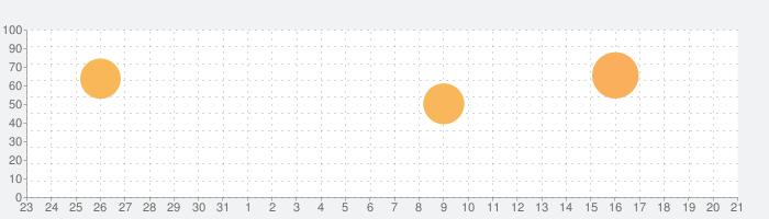 INKS.の話題指数グラフ(9月21日(火))