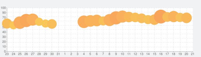 楽天銀行の話題指数グラフ(1月21日(木))