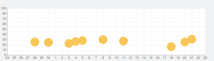 Eテレリズムえほんの話題指数グラフ(10月23日(土))