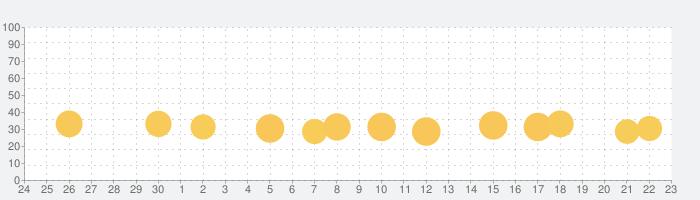 国語海賊~2年生の漢字編~の話題指数グラフ(10月23日(金))