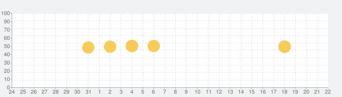 競馬ブックSmartの話題指数グラフ(1月22日(金))