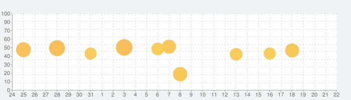 GLAYの話題指数グラフ(1月22日(金))