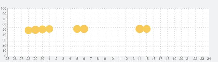 マチイロ: 自治体のニュースで住むまちをもっと好きになるの話題指数グラフ(10月24日(土))