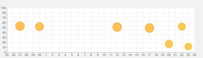 US Debt Clock .orgの話題指数グラフ(10月24日(土))