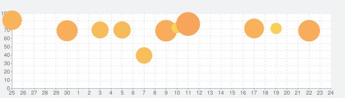 滅やばたにえんの話題指数グラフ(10月24日(土))