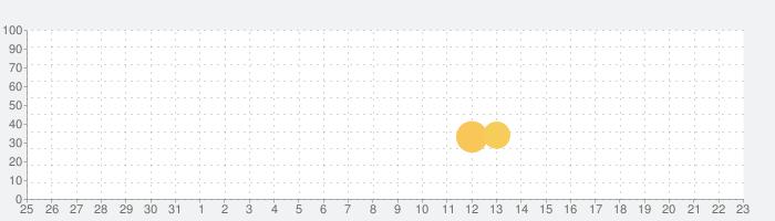 Wheel Scale!の話題指数グラフ(9月23日(水))