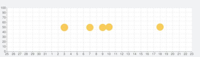 ゆれズバの話題指数グラフ(6月23日(水))