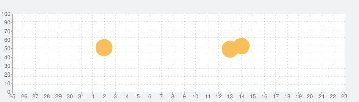 RaceSplitter — Race Timerの話題指数グラフ(1月23日(土))
