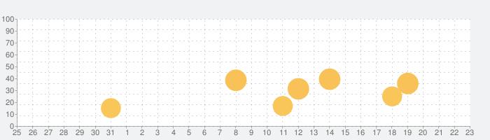 2020 Atlas Perpetualの話題指数グラフ(1月23日(土))